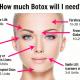 هزینه تزریق بوتاکس و تعداد واحدهای مورد نیاز